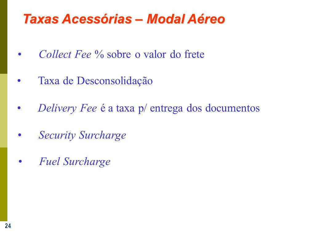 Taxas Acessórias – Modal Aéreo