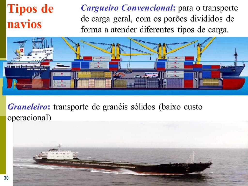 Tipos de navios. Cargueiro Convencional: para o transporte de carga geral, com os porões divididos de forma a atender diferentes tipos de carga.