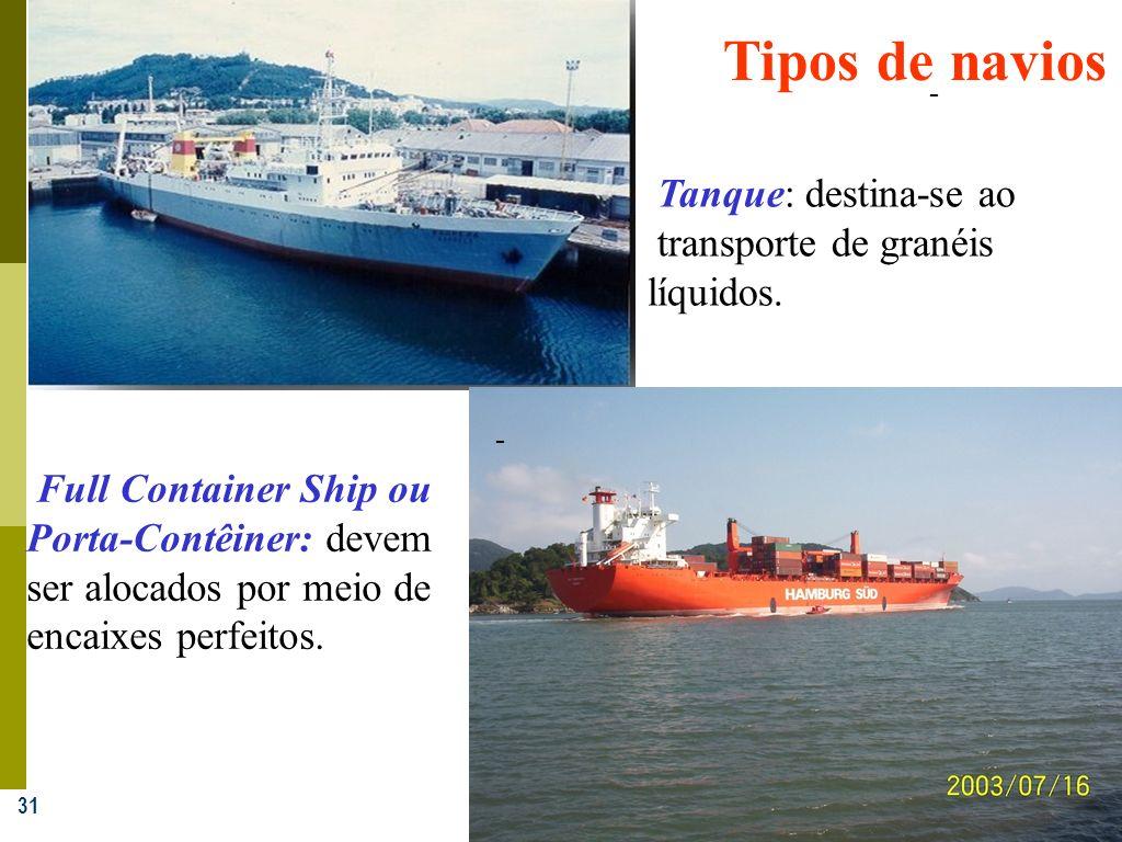 Tipos de navios Tanque: destina-se ao transporte de granéis líquidos.