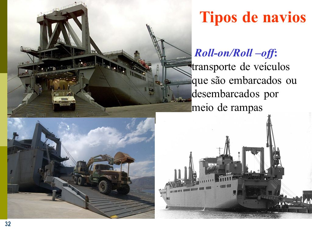 Tipos de navios Roll-on/Roll –off: transporte de veículos