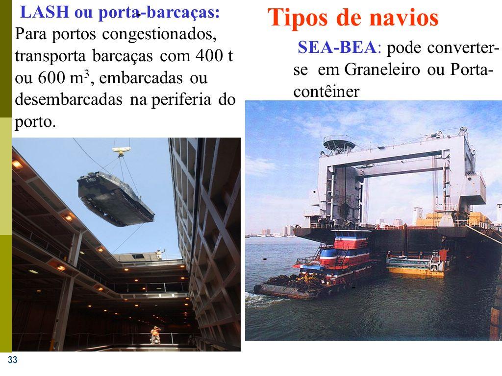 Tipos de navios LASH ou porta-barcaças: Para portos congestionados,