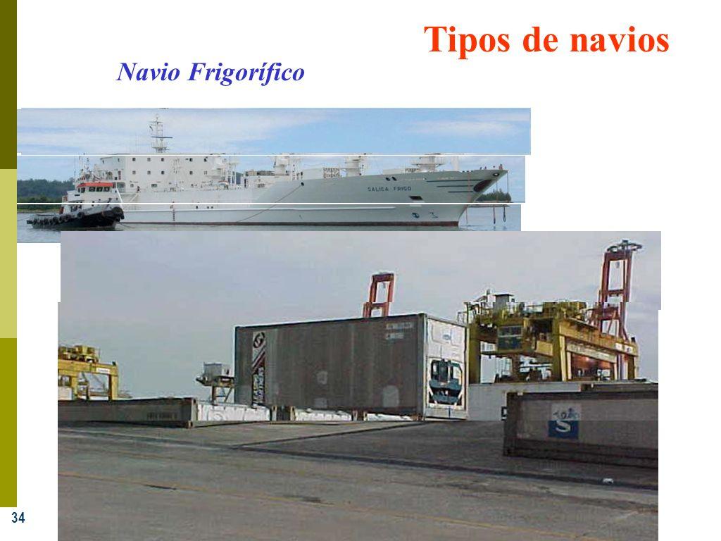 Tipos de navios Navio Frigorífico
