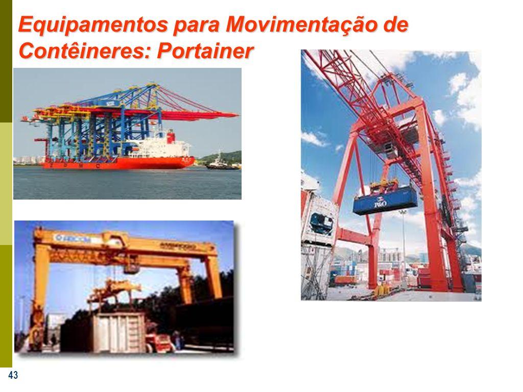 Equipamentos para Movimentação de Contêineres: Portainer