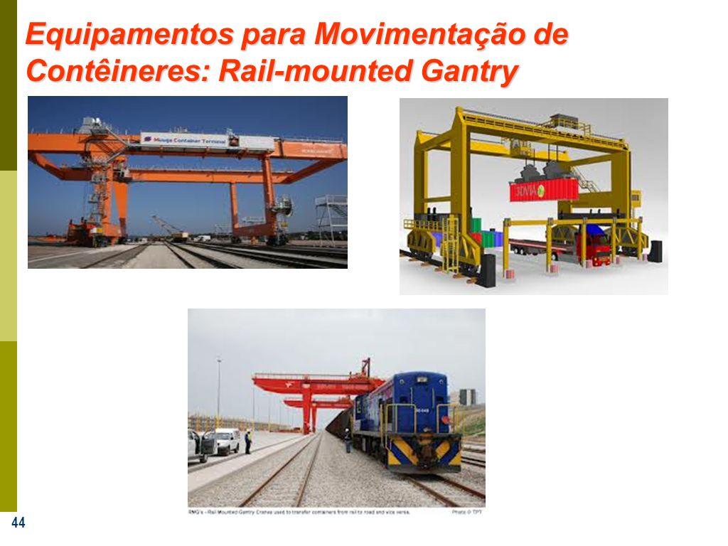 Equipamentos para Movimentação de Contêineres: Rail-mounted Gantry