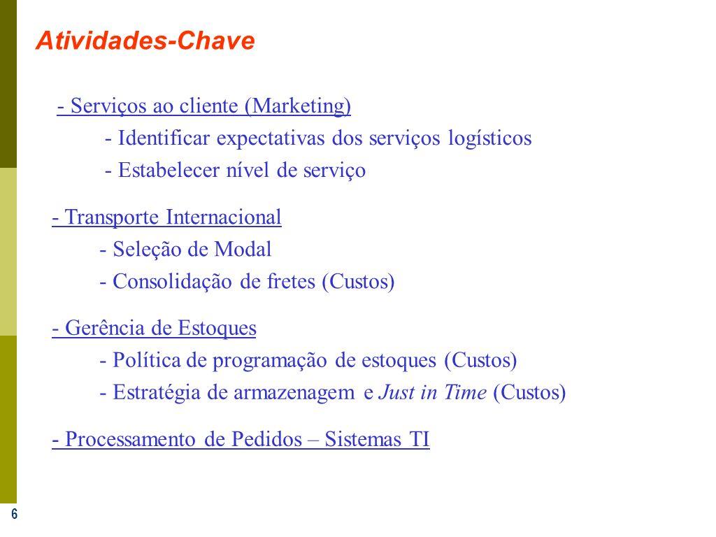Atividades-Chave - Serviços ao cliente (Marketing)