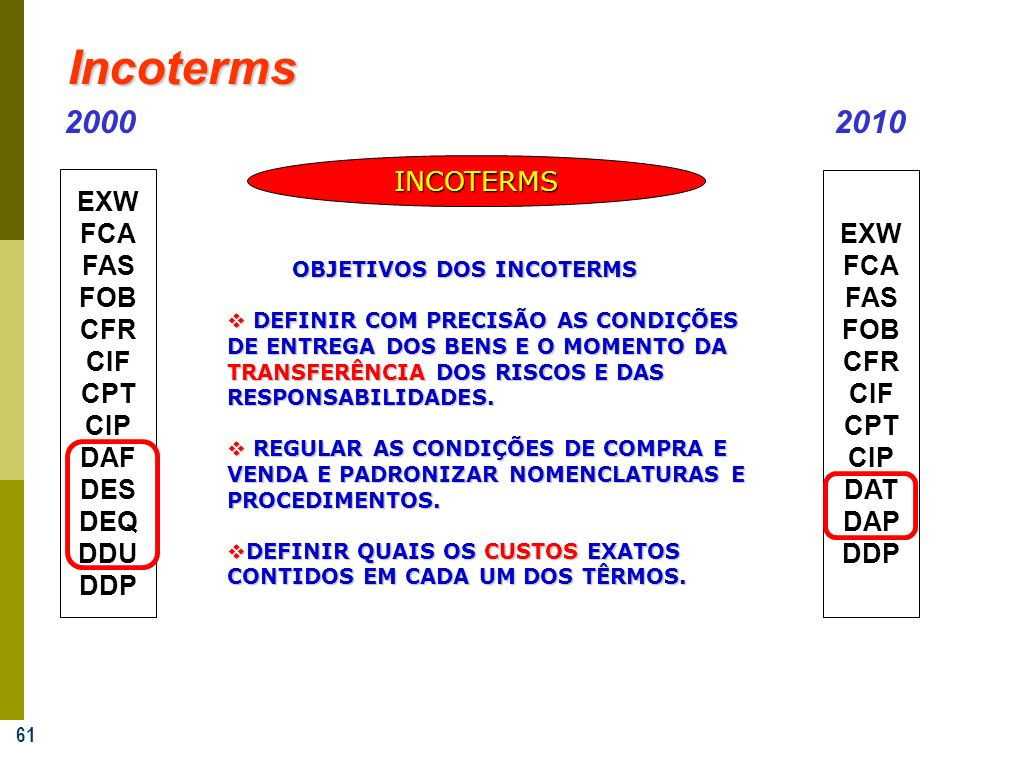 Incoterms 2000 2010 INCOTERMS EXW FCA FAS FOB CFR CIF CPT CIP DAF DES