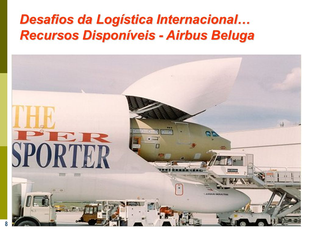 Desafios da Logística Internacional… Recursos Disponíveis - Airbus Beluga