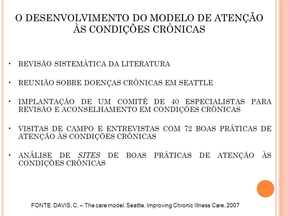 O DESENVOLVIMENTO DO MODELO DE ATENÇÃO ÀS CONDIÇÕES CRÔNICAS