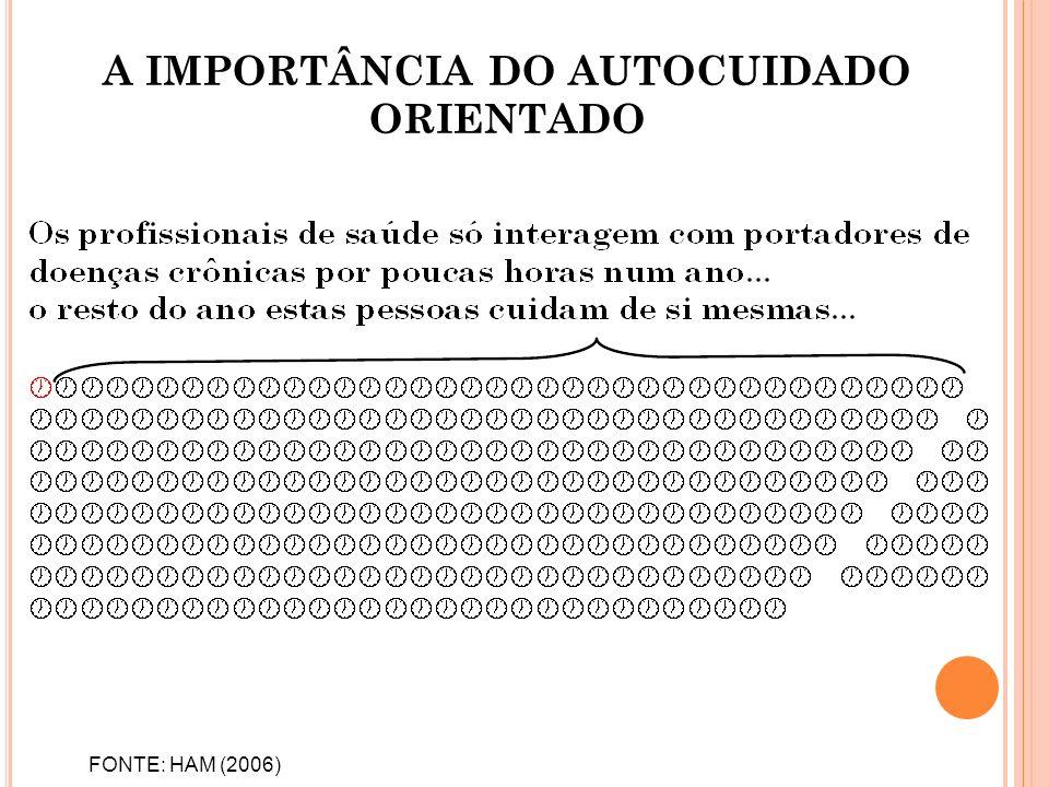 A IMPORTÂNCIA DO AUTOCUIDADO ORIENTADO