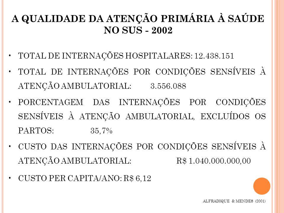 A QUALIDADE DA ATENÇÃO PRIMÁRIA À SAÚDE NO SUS - 2002