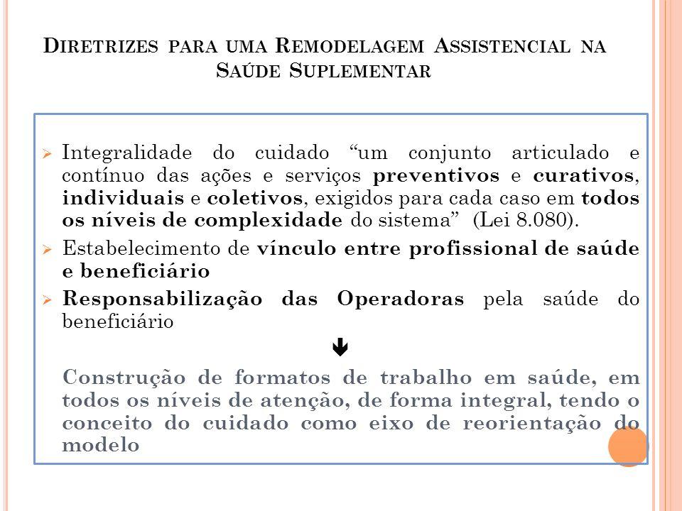 Diretrizes para uma Remodelagem Assistencial na Saúde Suplementar