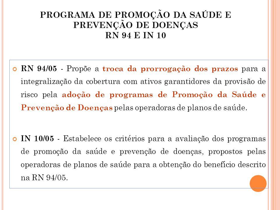 PROGRAMA DE PROMOÇÃO DA SAÚDE E PREVENÇÃO DE DOENÇAS RN 94 E IN 10