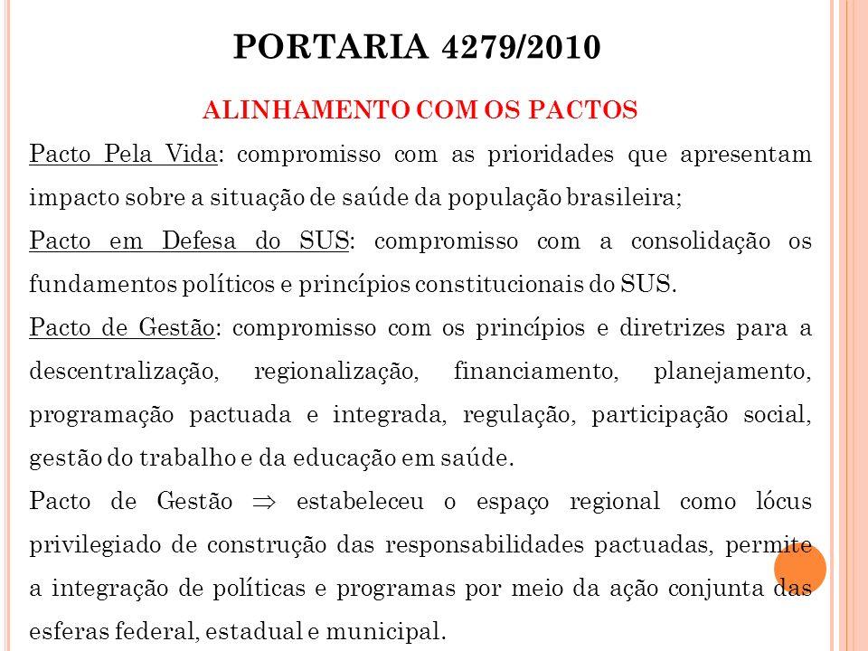 ALINHAMENTO COM OS PACTOS