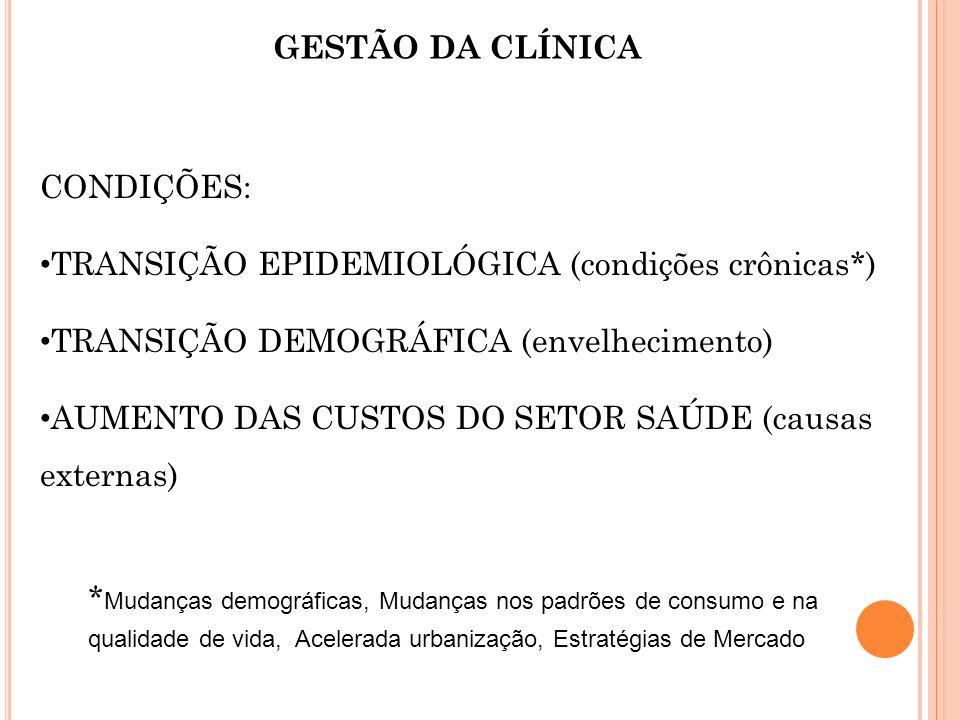 GESTÃO DA CLÍNICA CONDIÇÕES: TRANSIÇÃO EPIDEMIOLÓGICA (condições crônicas*) TRANSIÇÃO DEMOGRÁFICA (envelhecimento)