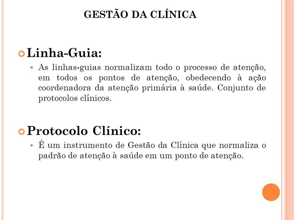 Linha-Guia: Protocolo Clínico: GESTÃO DA CLÍNICA