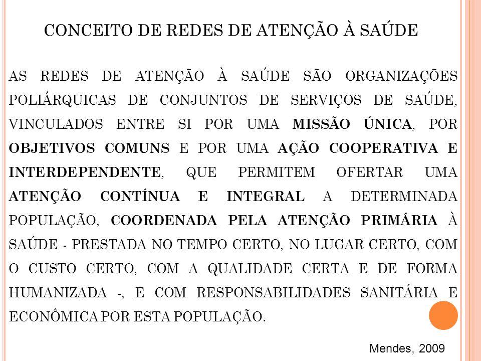 CONCEITO DE REDES DE ATENÇÃO À SAÚDE