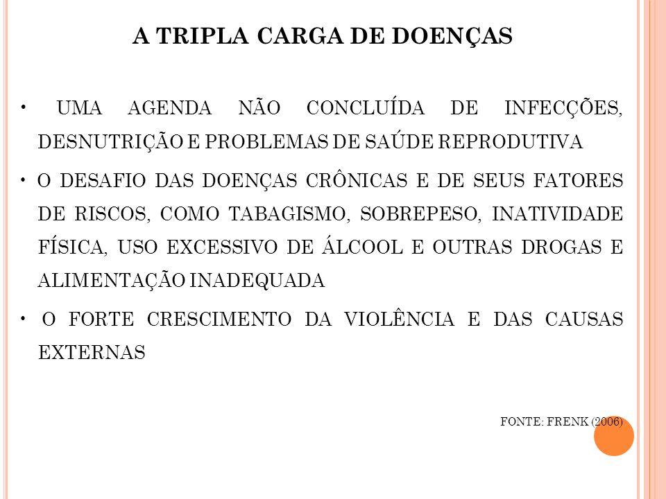 A TRIPLA CARGA DE DOENÇAS