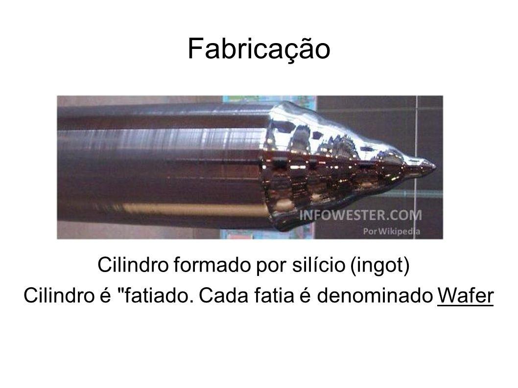 Fabricação Cilindro formado por silício (ingot)
