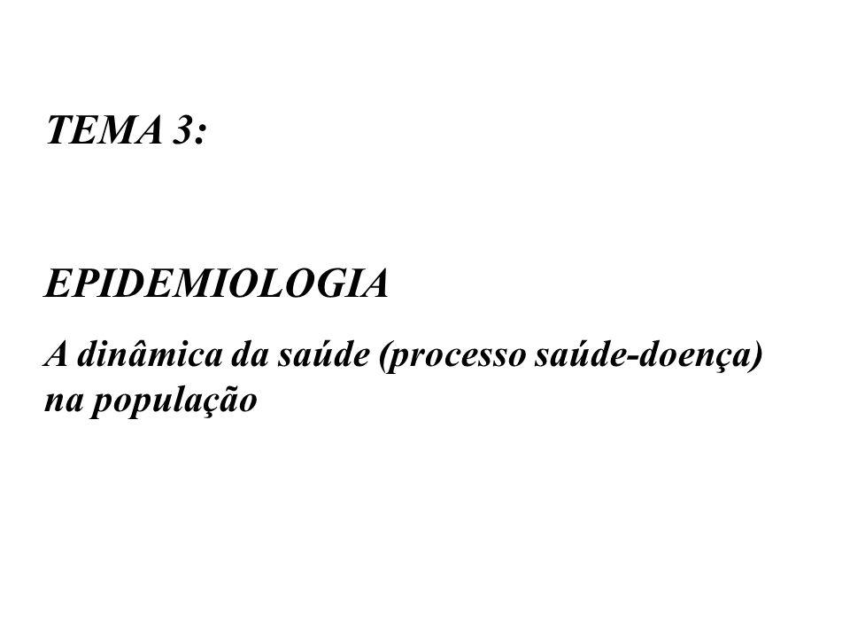 TEMA 3: EPIDEMIOLOGIA A dinâmica da saúde (processo saúde-doença) na população