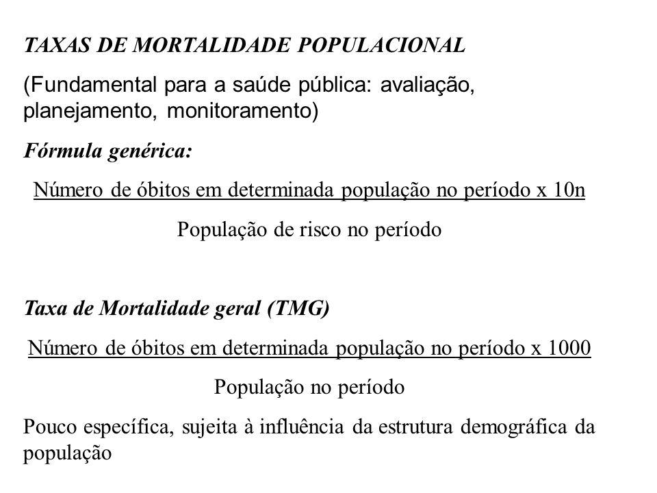 TAXAS DE MORTALIDADE POPULACIONAL