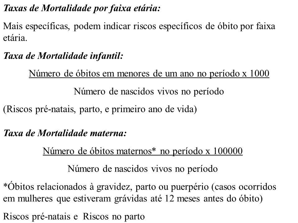 Taxas de Mortalidade por faixa etária: