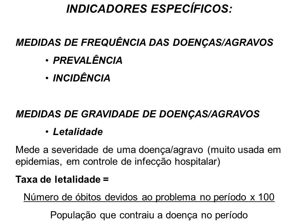 INDICADORES ESPECÍFICOS: