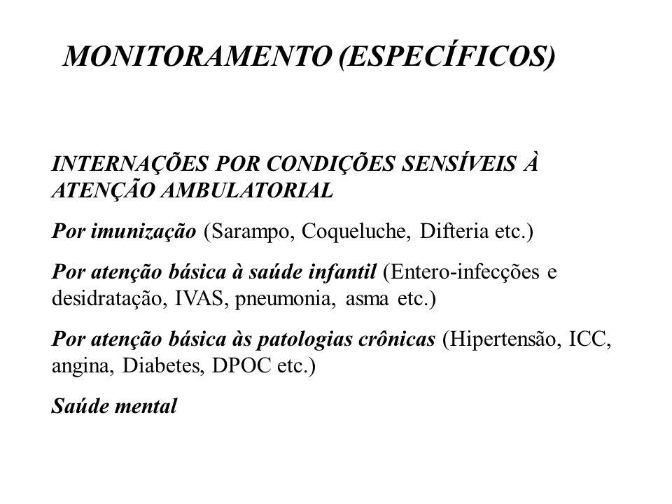 MONITORAMENTO (ESPECÍFICOS)