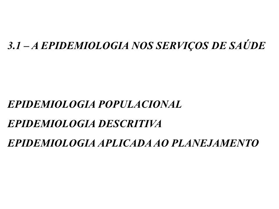 3.1 – A EPIDEMIOLOGIA NOS SERVIÇOS DE SAÚDE