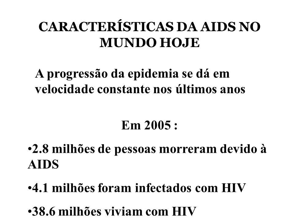 CARACTERÍSTICAS DA AIDS NO MUNDO HOJE