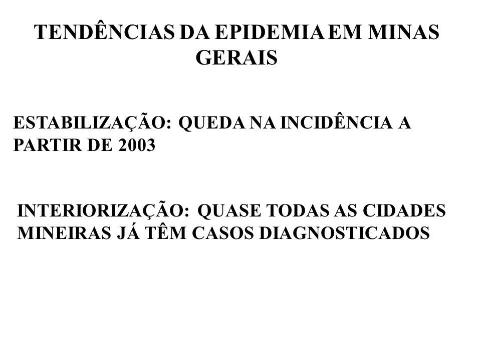 TENDÊNCIAS DA EPIDEMIA EM MINAS GERAIS
