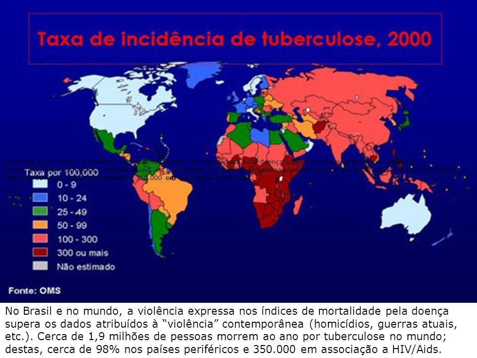 No Brasil e no mundo, a violência expressa nos índices de mortalidade pela doença supera os dados atribuídos à violência contemporânea (homicídios, guerras atuais, etc.). Cerca de 1,9 milhões de pessoas morrem ao ano por tuberculose no mundo; destas, cerca de 98% nos países dominados e 350.000 em associação a HIV/Aids.
