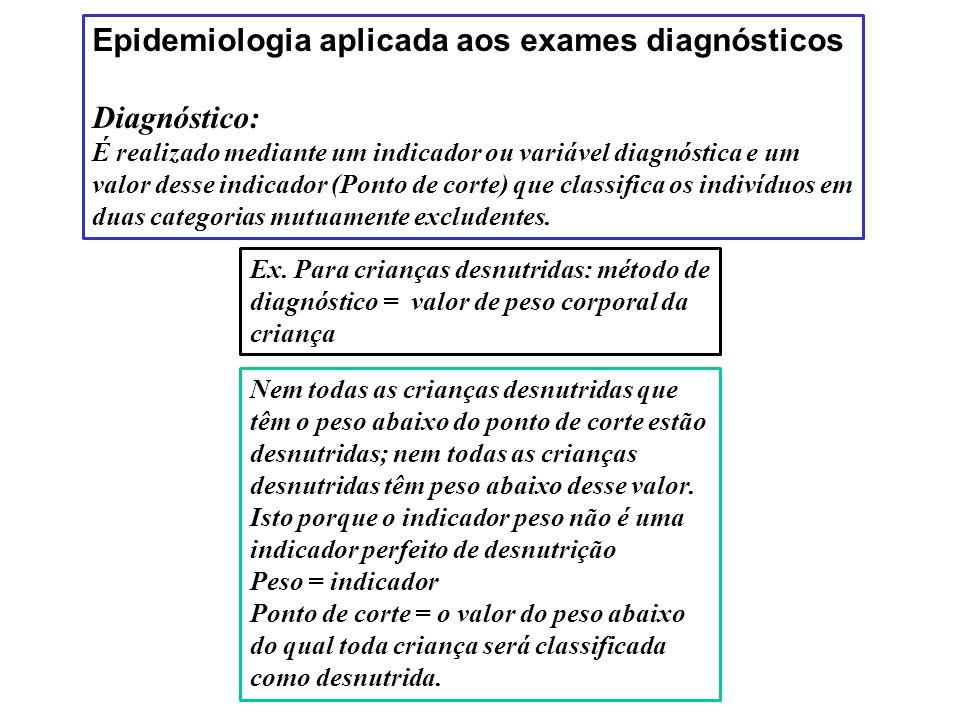Epidemiologia aplicada aos exames diagnósticos Diagnóstico: