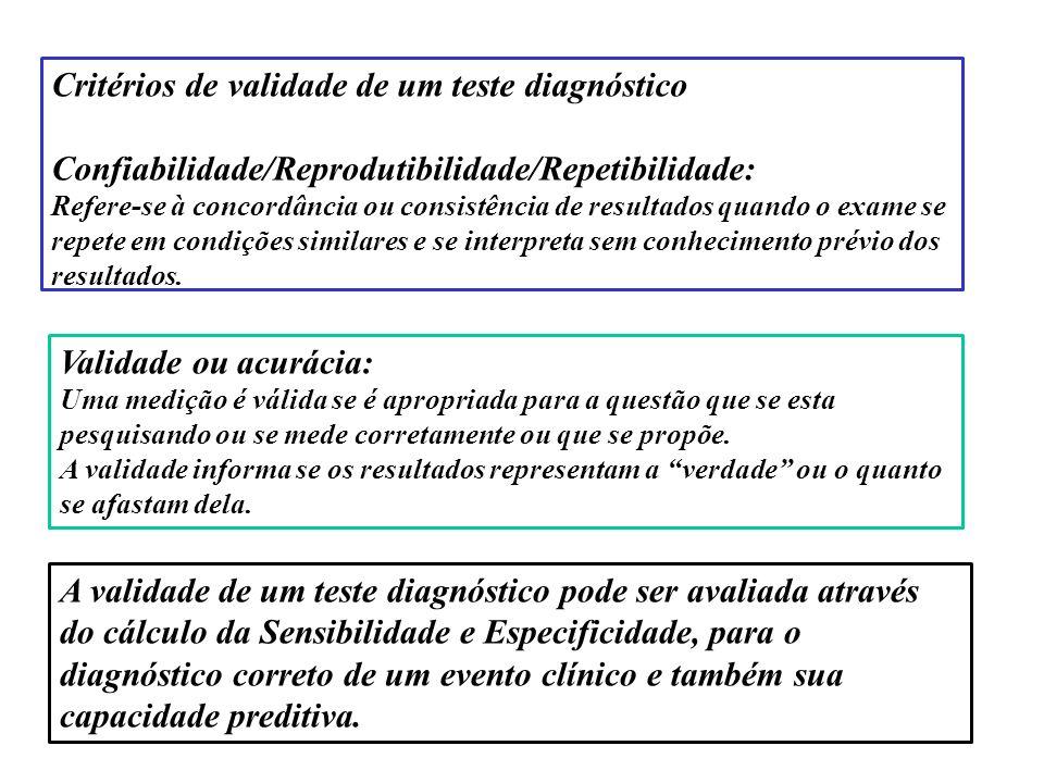Critérios de validade de um teste diagnóstico