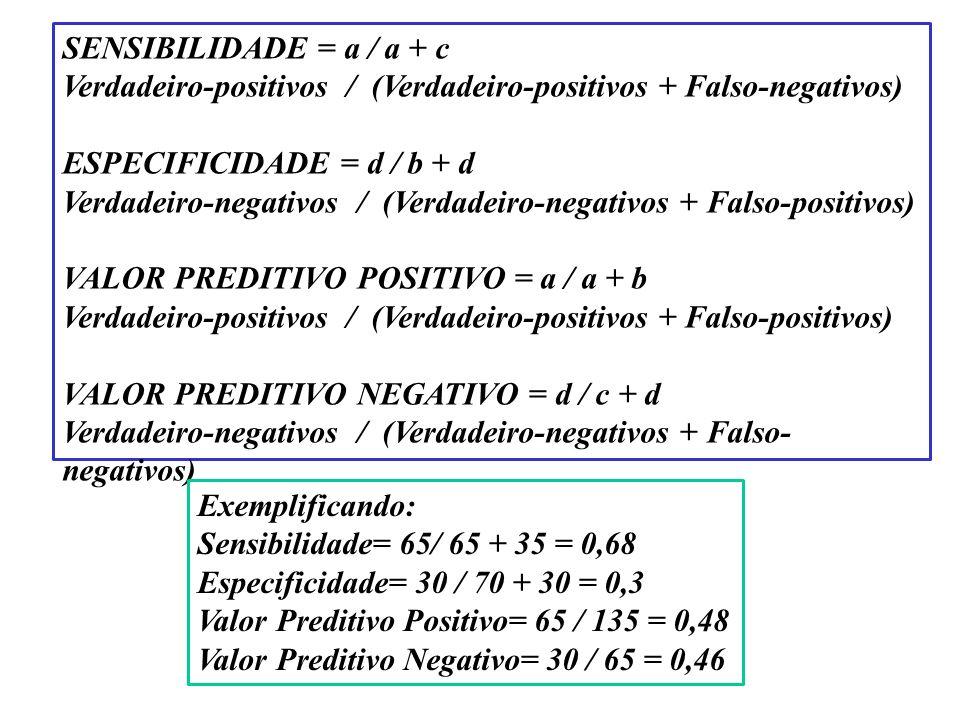 SENSIBILIDADE = a / a + c Verdadeiro-positivos / (Verdadeiro-positivos + Falso-negativos) ESPECIFICIDADE = d / b + d.