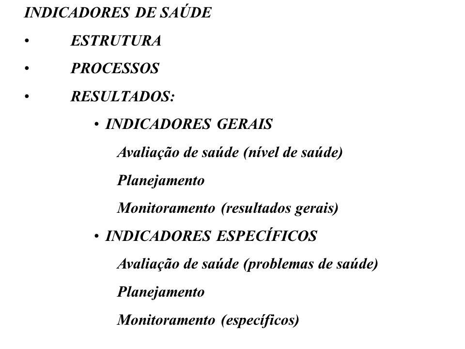 INDICADORES DE SAÚDE ESTRUTURA. PROCESSOS. RESULTADOS: INDICADORES GERAIS. Avaliação de saúde (nível de saúde)