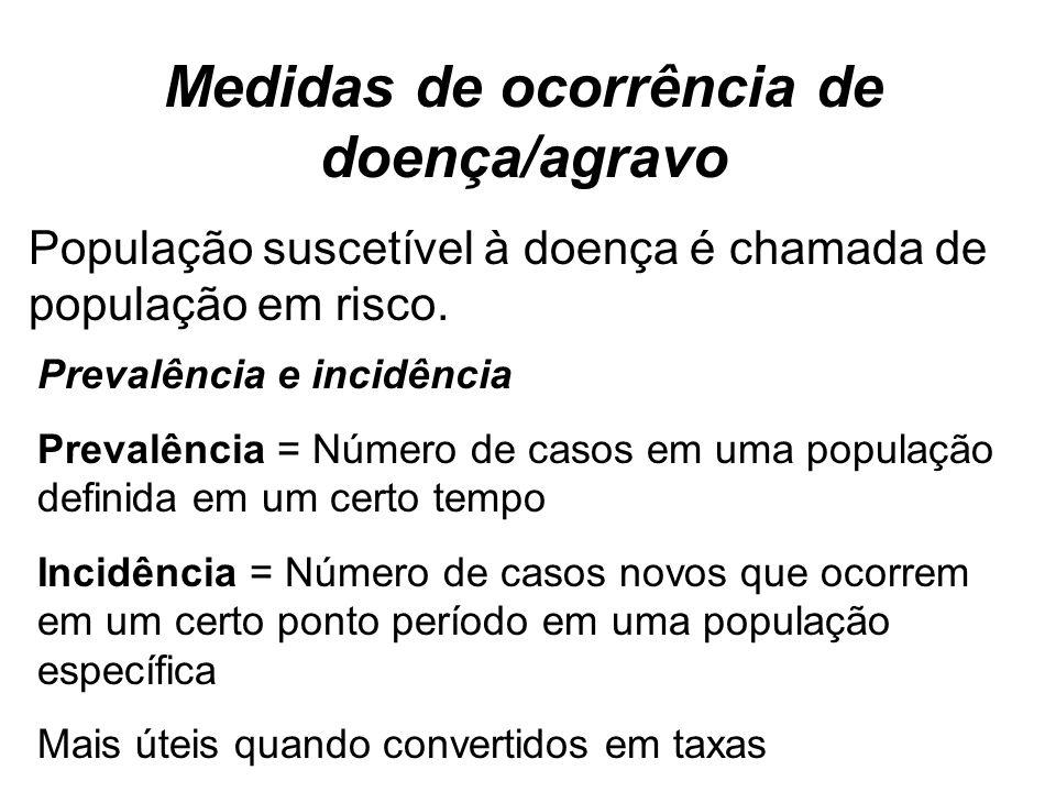 Medidas de ocorrência de doença/agravo