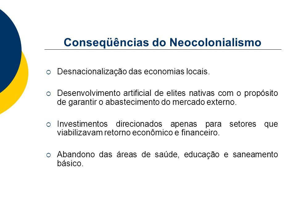 Conseqüências do Neocolonialismo