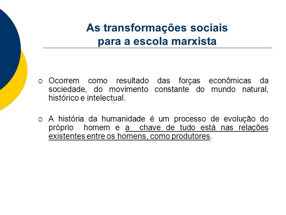 As transformações sociais para a escola marxista