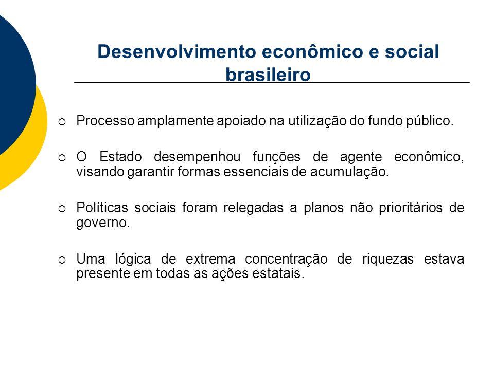 Desenvolvimento econômico e social brasileiro