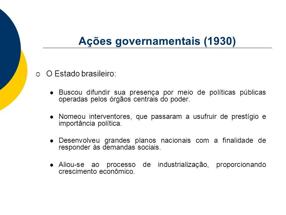 Ações governamentais (1930)