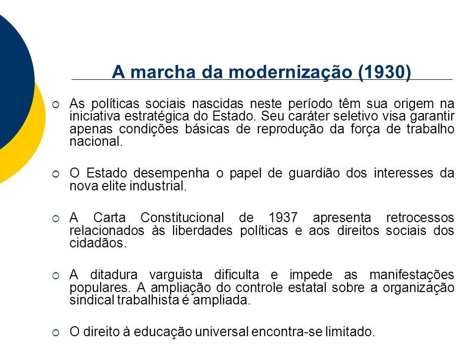 A marcha da modernização (1930)