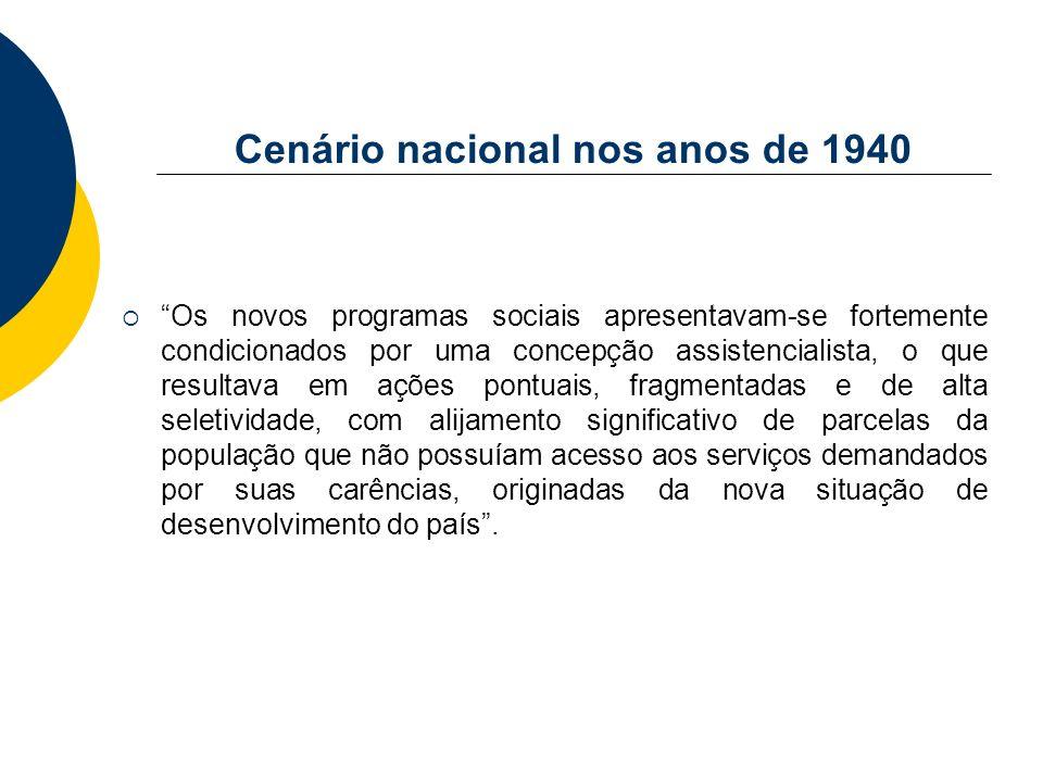 Cenário nacional nos anos de 1940