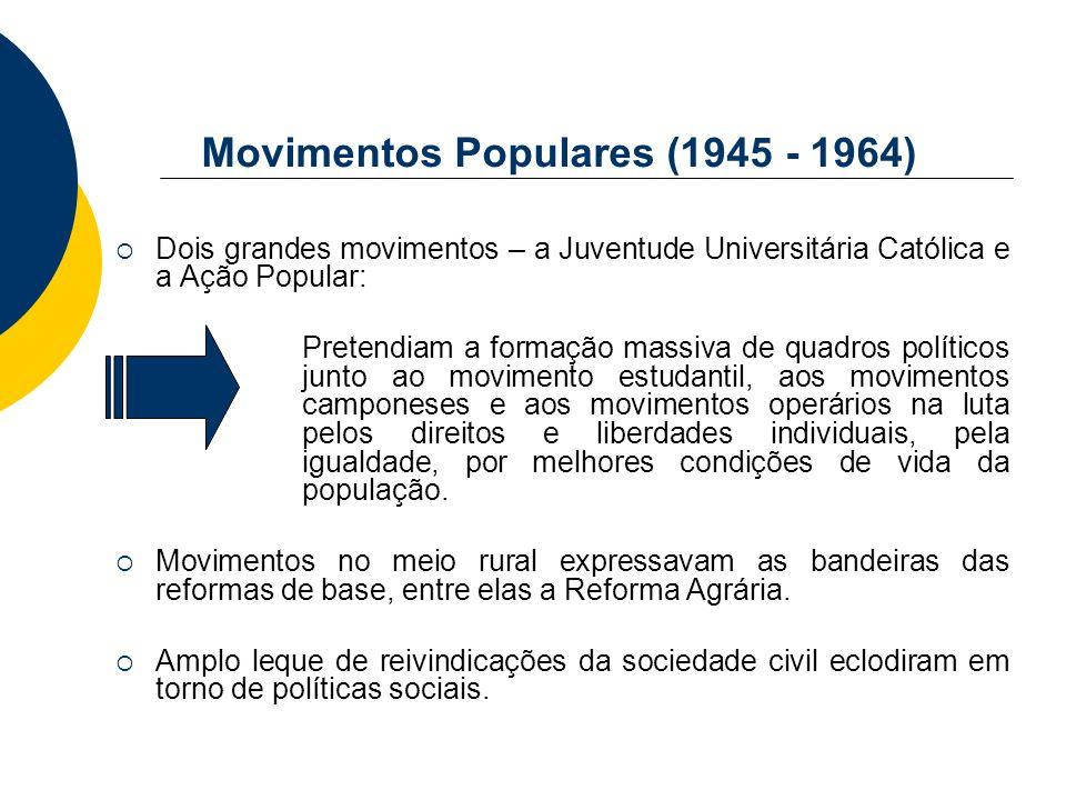 Movimentos Populares (1945 - 1964)