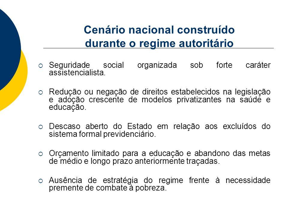 Cenário nacional construído durante o regime autoritário