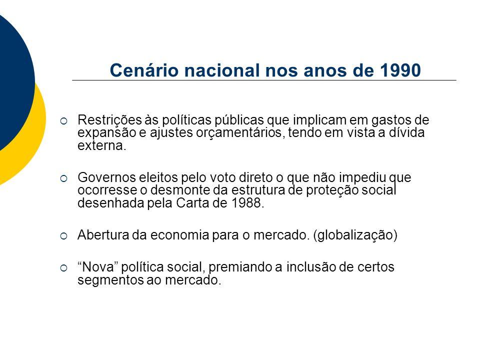 Cenário nacional nos anos de 1990
