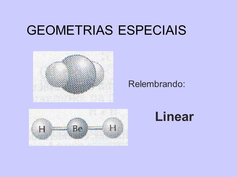 GEOMETRIAS ESPECIAIS Relembrando: Linear