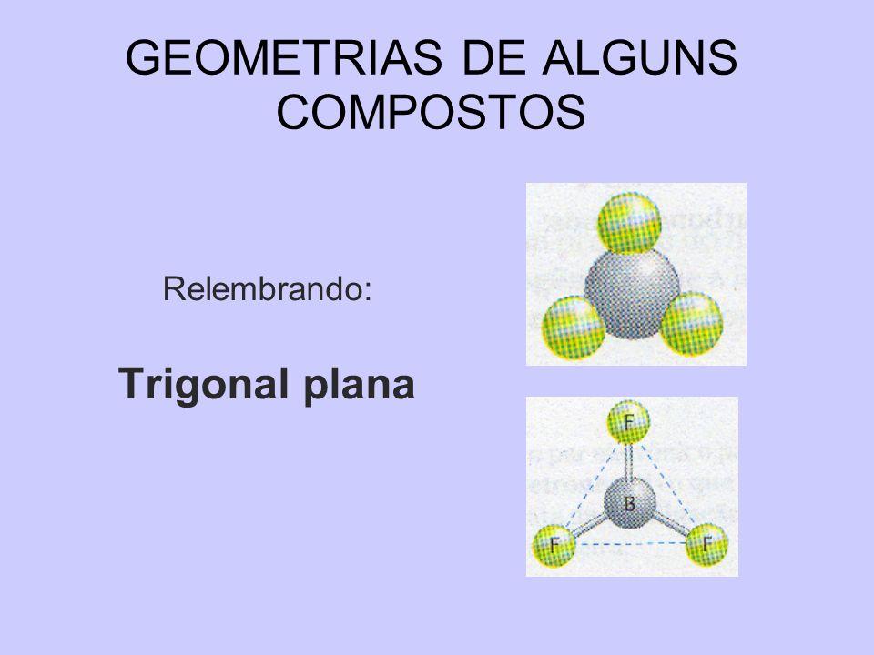 GEOMETRIAS DE ALGUNS COMPOSTOS