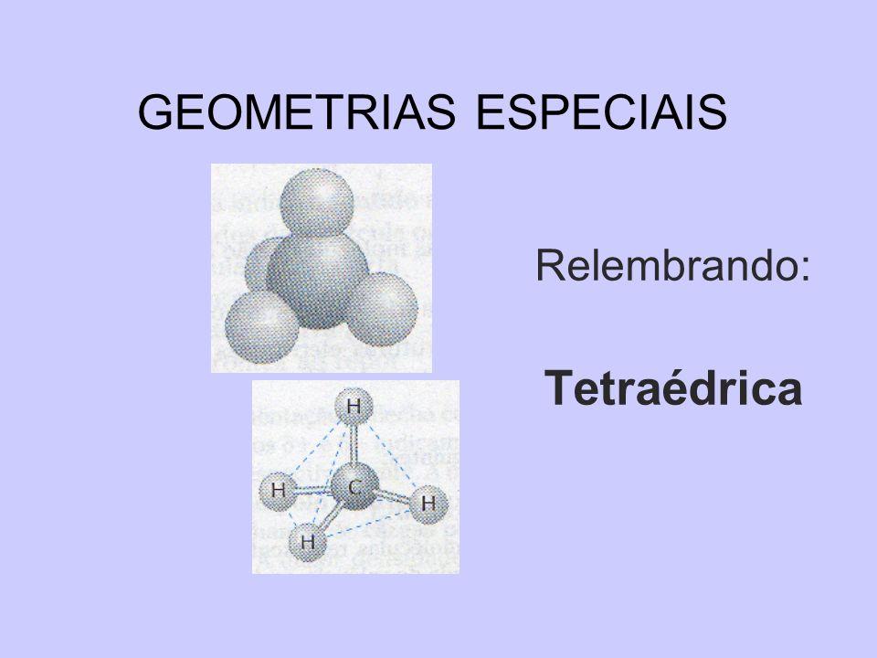 GEOMETRIAS ESPECIAIS Relembrando: Tetraédrica