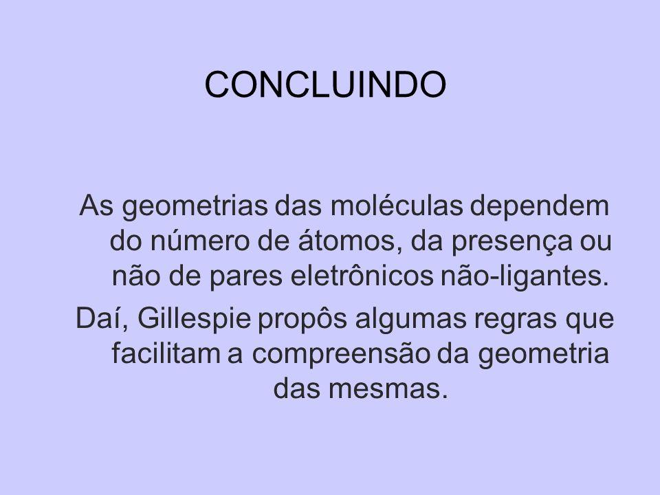 CONCLUINDO As geometrias das moléculas dependem do número de átomos, da presença ou não de pares eletrônicos não-ligantes.