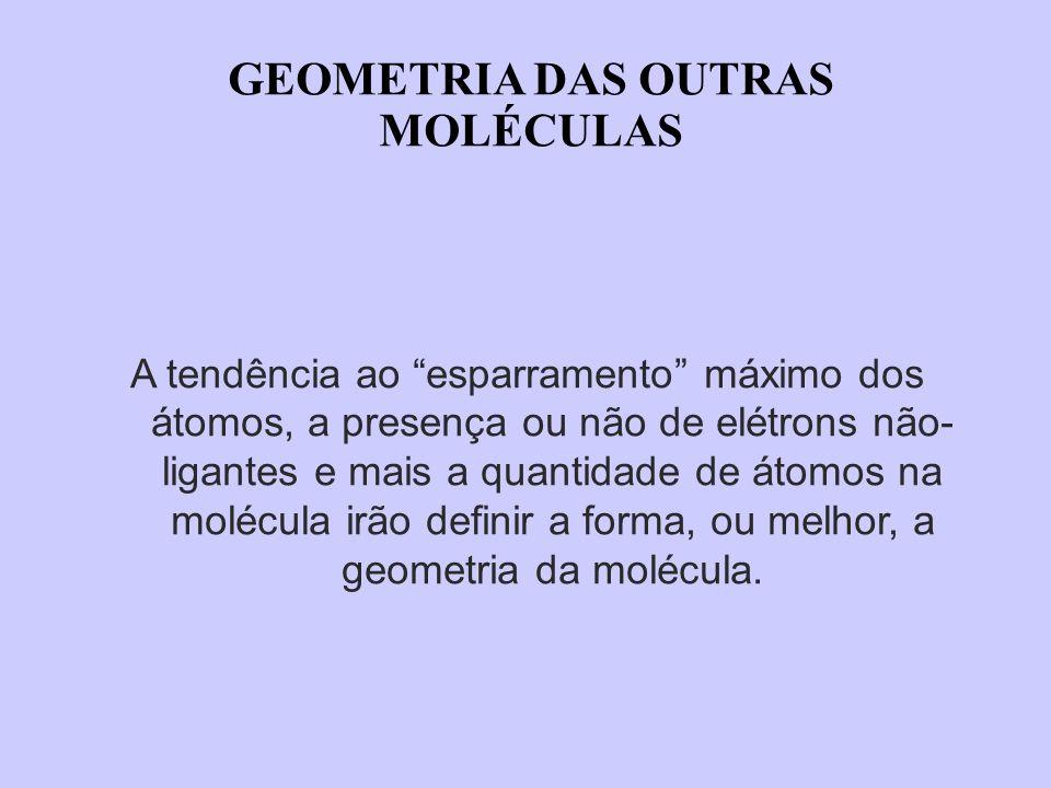 GEOMETRIA DAS OUTRAS MOLÉCULAS